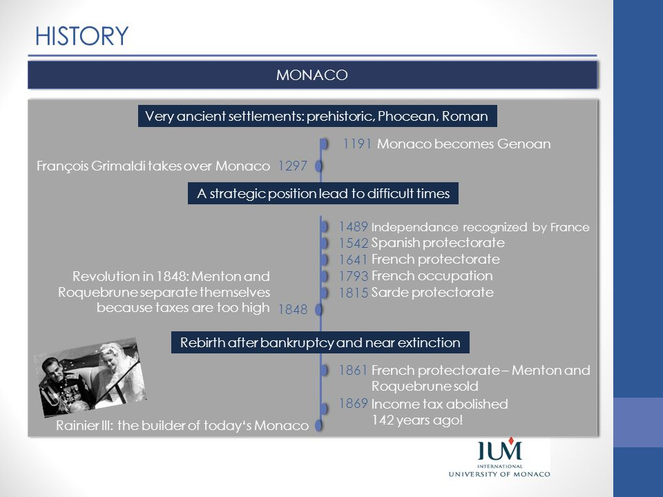 HISTORY MONACO Very ancient settlements: prehistoric, Phocean, Roman