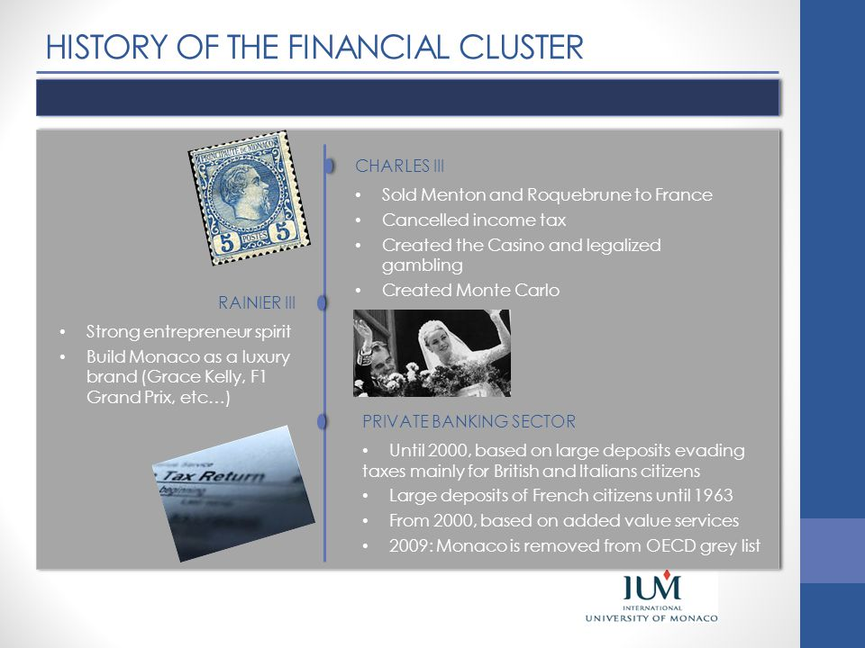 HISTORY OF THE FINANCIAL CLUSTER