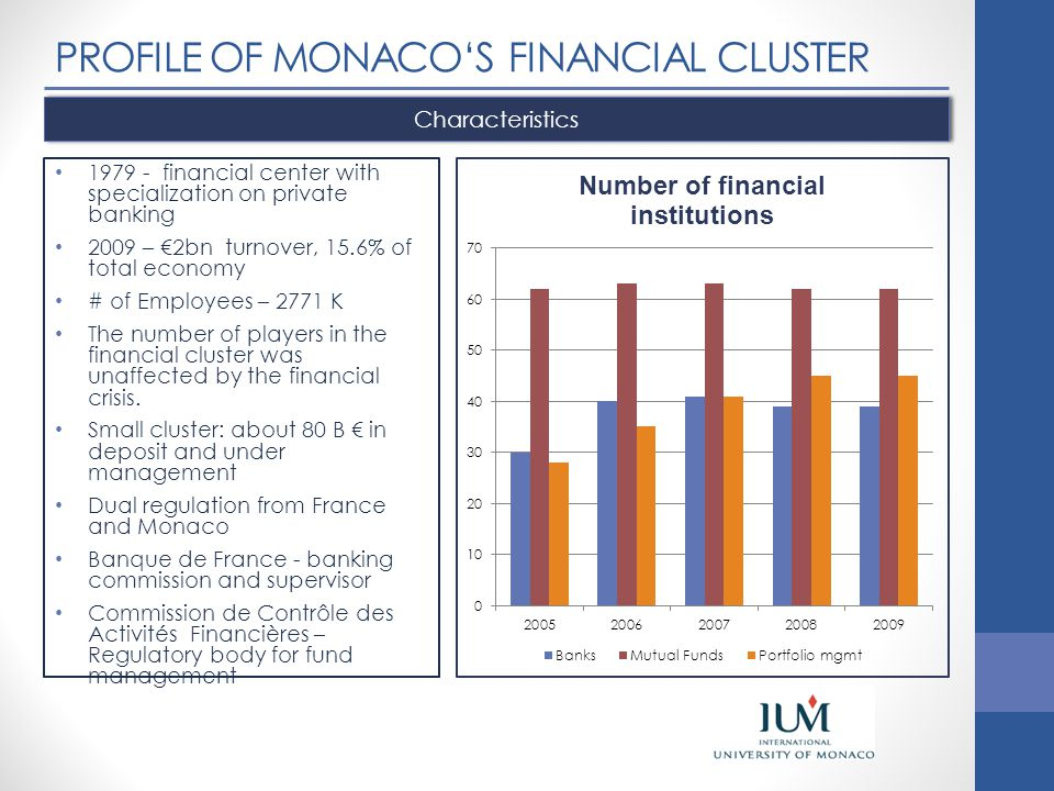 PROFILE OF MONACO'S FINANCIAL CLUSTER