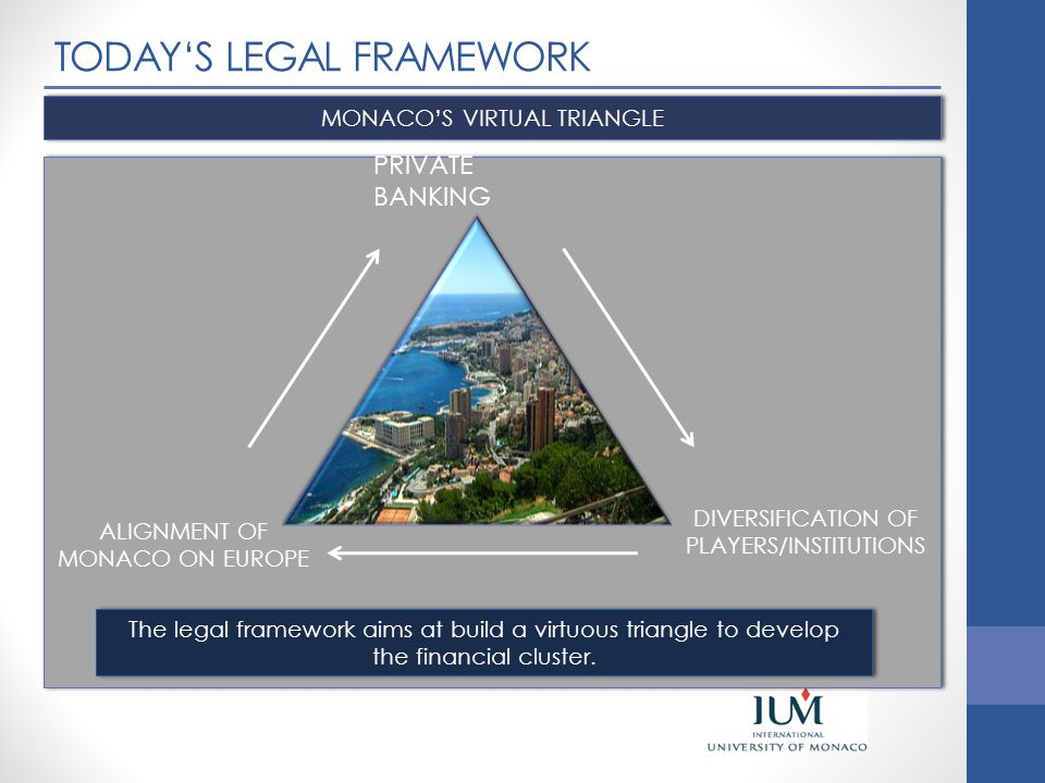 TODAY'S LEGAL FRAMEWORK