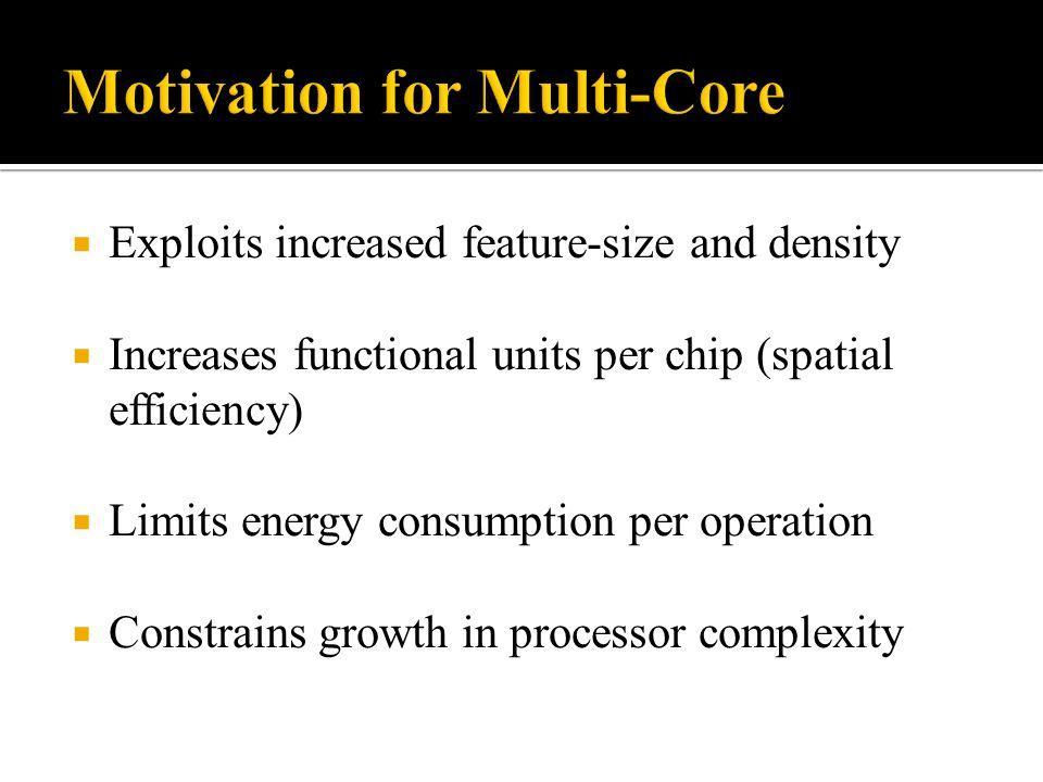 Motivation for Multi-Core