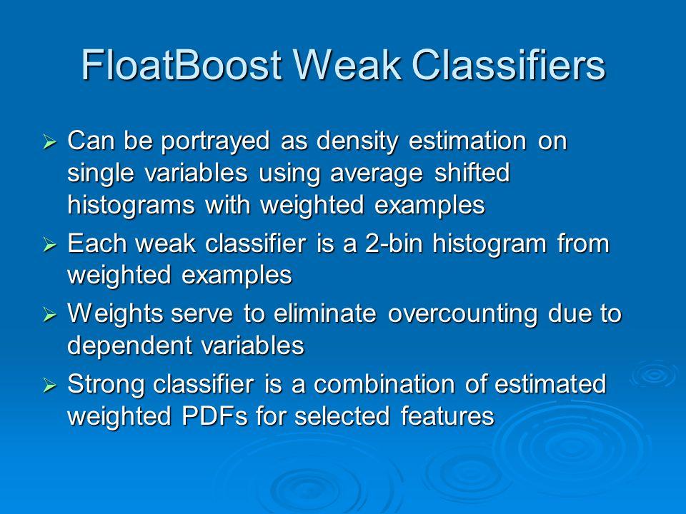 FloatBoost Weak Classifiers