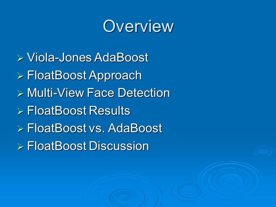 Overview Viola-Jones AdaBoost FloatBoost Approach