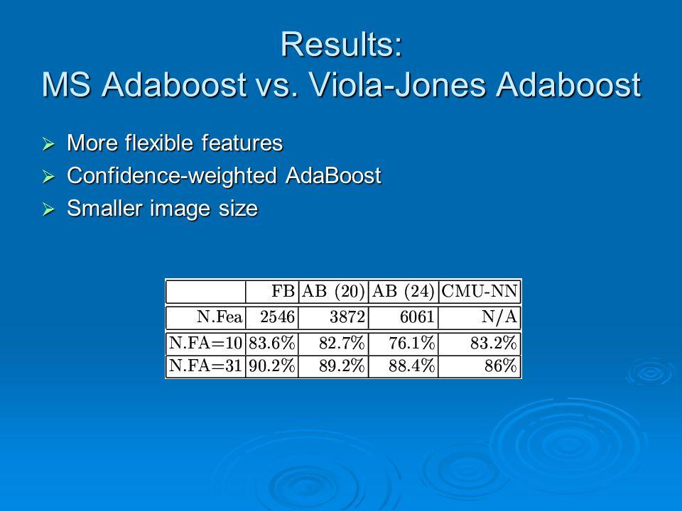 Results: MS Adaboost vs. Viola-Jones Adaboost