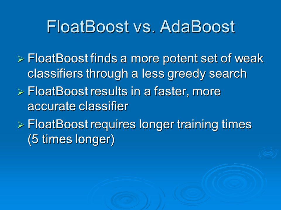 FloatBoost vs. AdaBoost