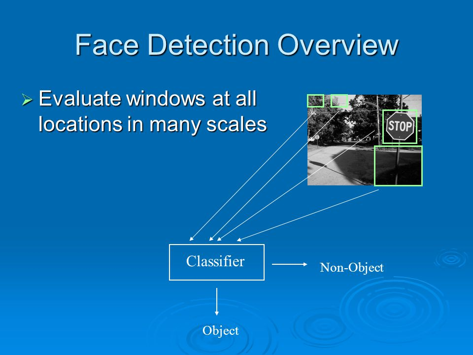 Face Detection Overview