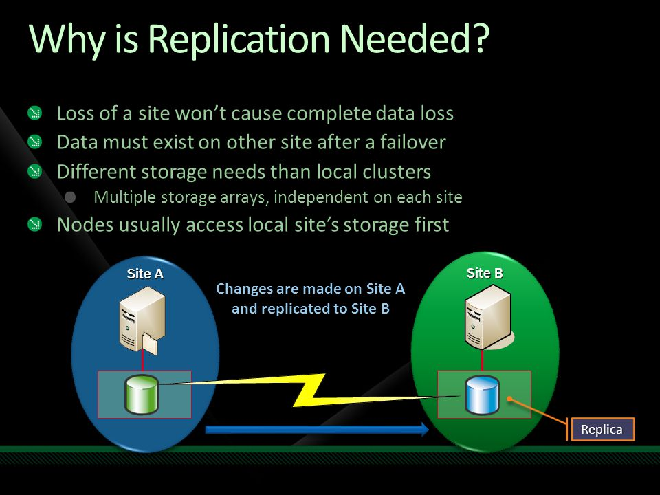 Why is Replication Needed