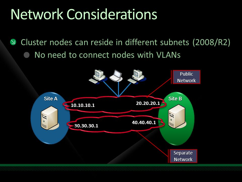 Network Considerations