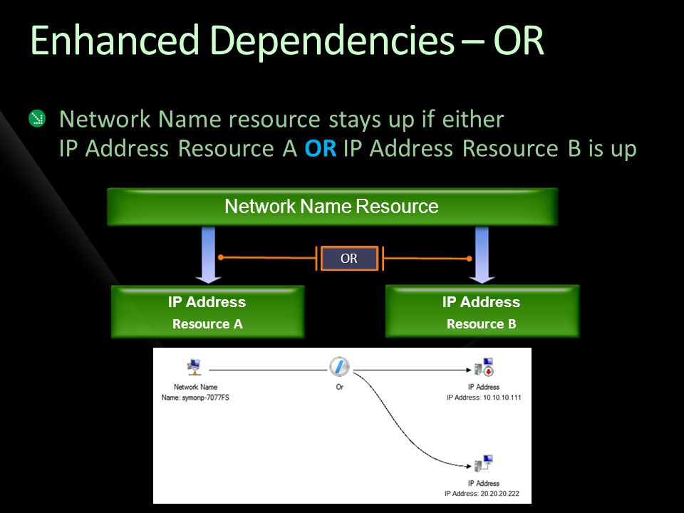 Enhanced Dependencies – OR
