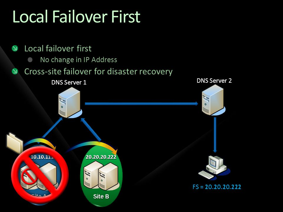 Local Failover First Local failover first