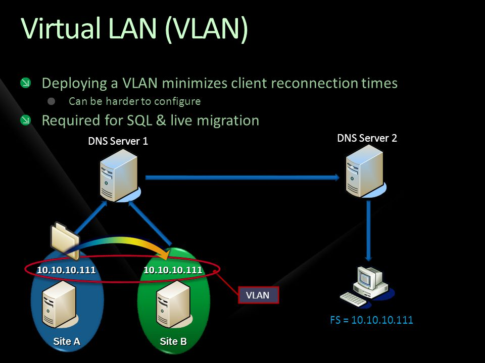Virtual LAN (VLAN) Deploying a VLAN minimizes client reconnection times. Can be harder to configure.
