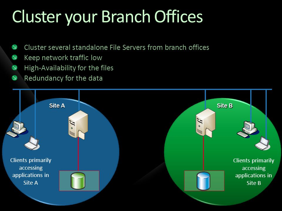 Cluster your Branch Offices