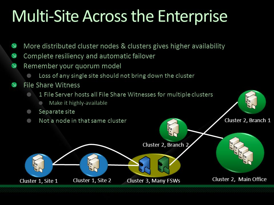 Multi-Site Across the Enterprise