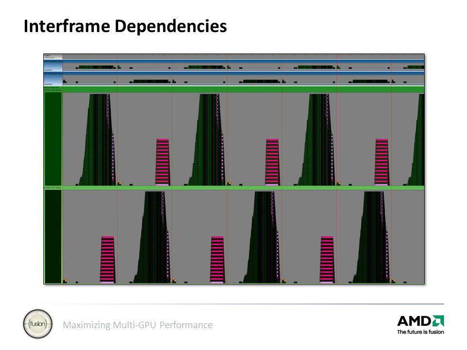 Interframe Dependencies