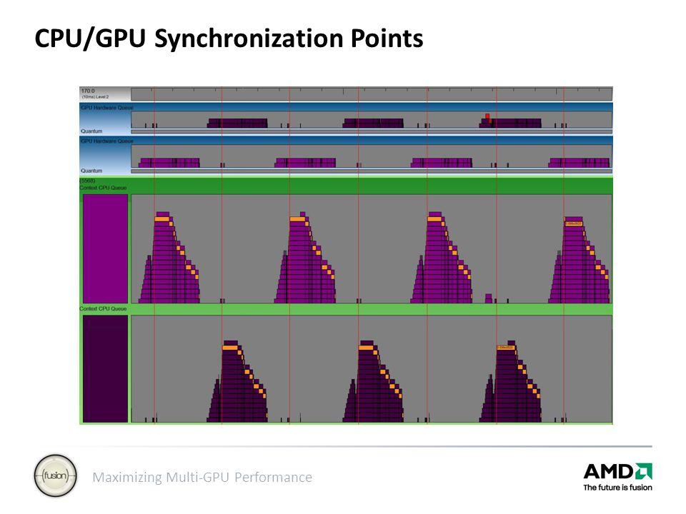CPU/GPU Synchronization Points