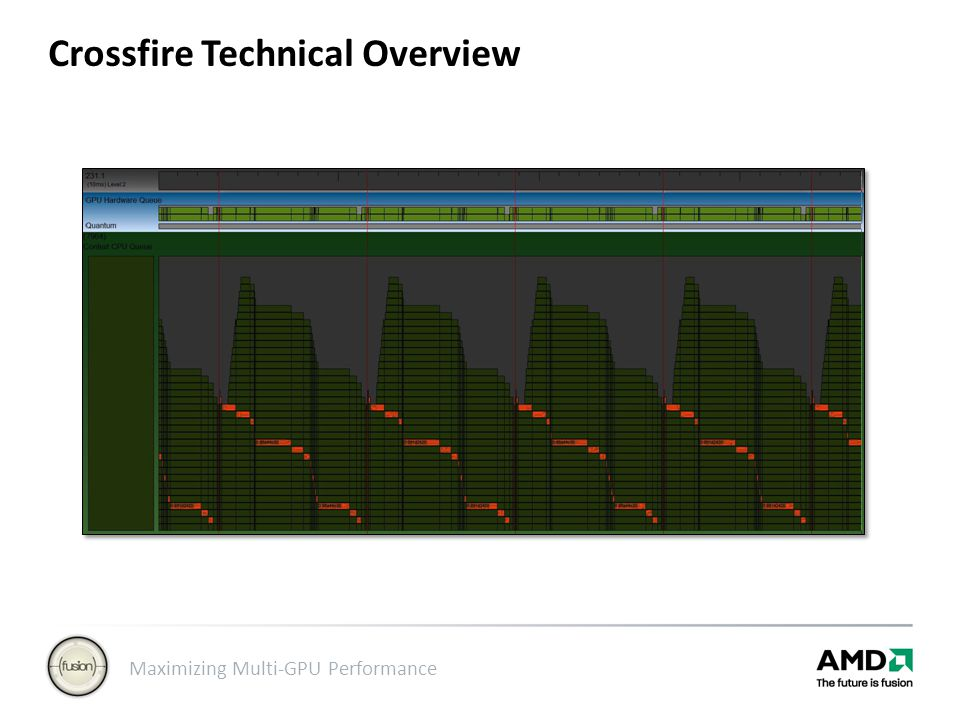 Crossfire Technical Overview