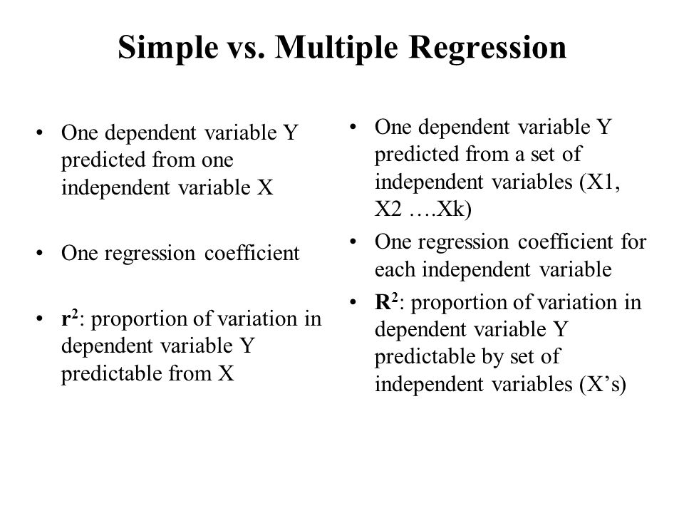 simple versus multiple regression Example of interpreting and applying a multiple regression model we'll use the  same  first we'll take a quick look at the simple correlations we can see that.