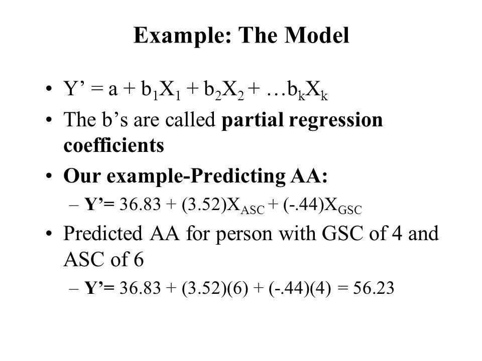 Example: The Model Y' = a + b1X1 + b2X2 + …bkXk