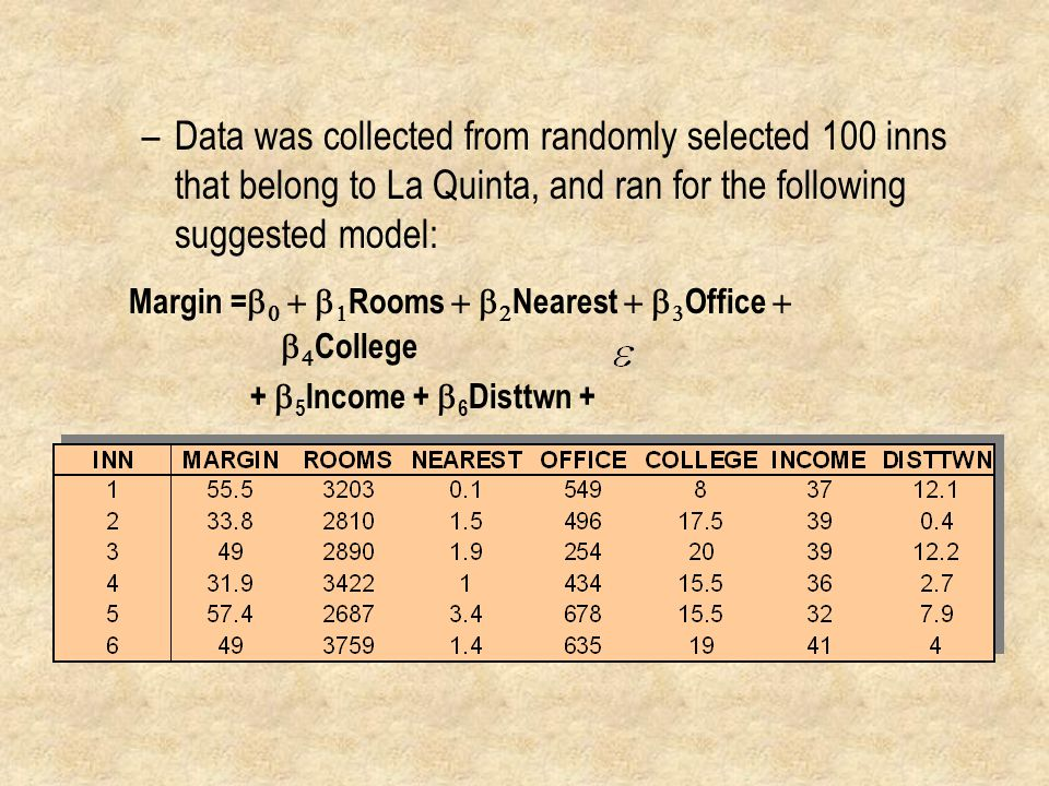 Margin =b0 + b1Rooms + b2Nearest + b3Office + b4College