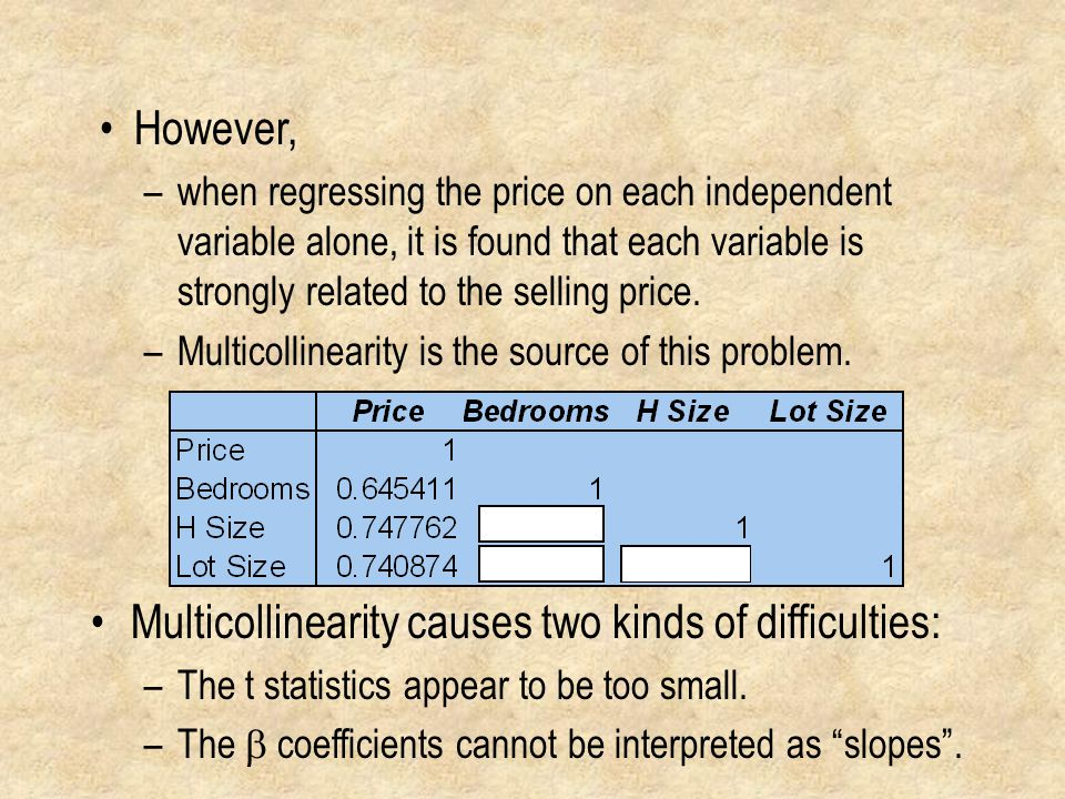 Multicollinearity causes two kinds of difficulties: