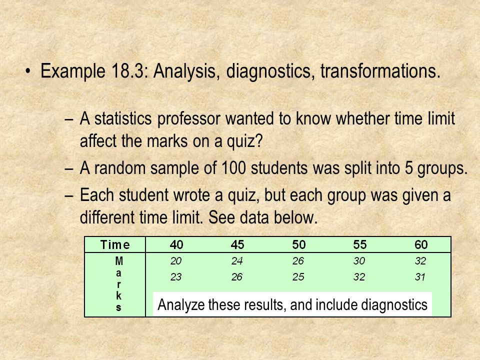 Example 18.3: Analysis, diagnostics, transformations.