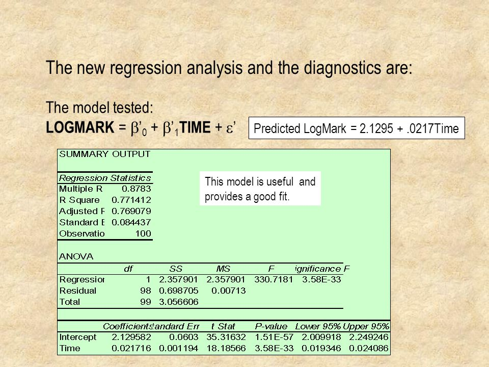 The new regression analysis and the diagnostics are: