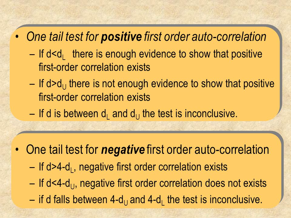 One tail test for positive first order auto-correlation