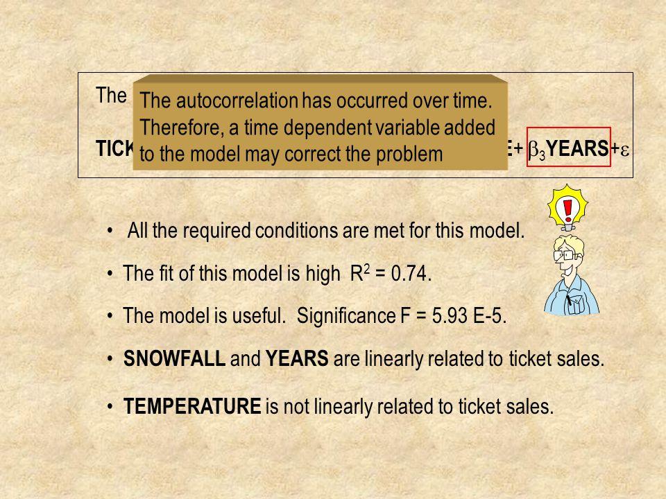 The modified regression model
