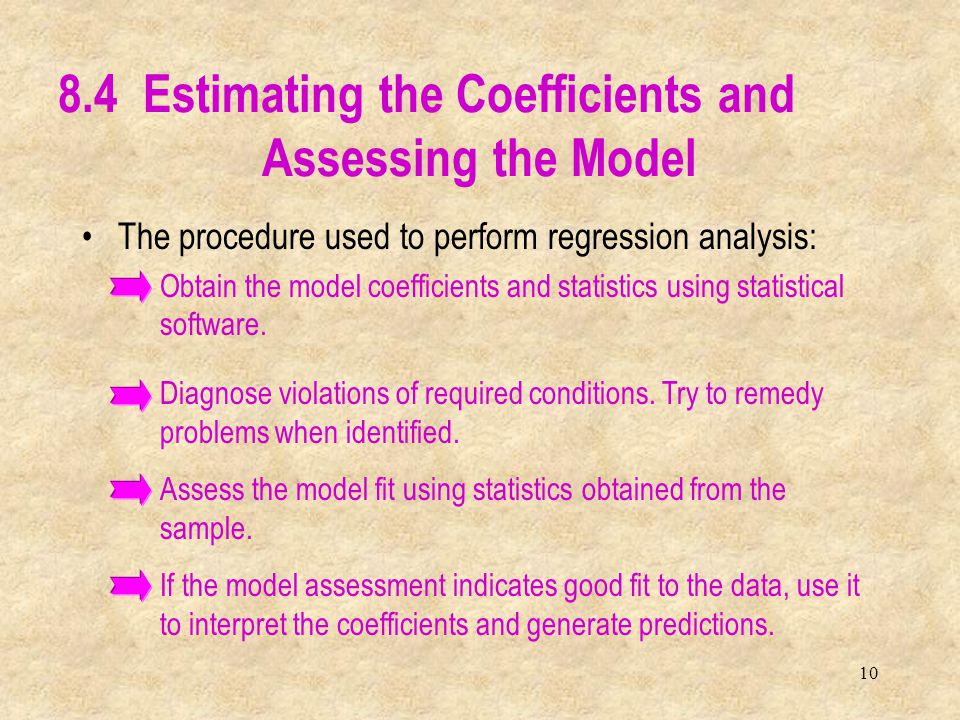 8.4 Estimating the Coefficients and Assessing the Model