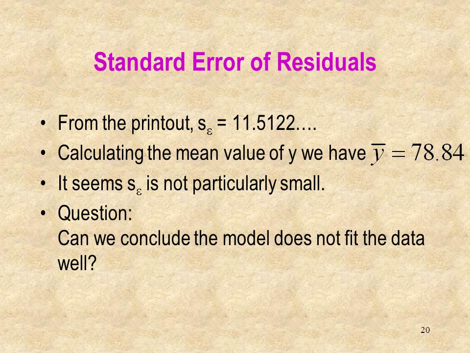 Standard Error of Residuals