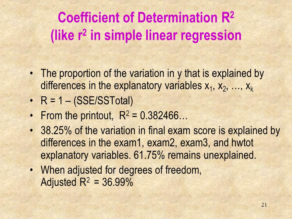 Coefficient of Determination R2 (like r2 in simple linear regression