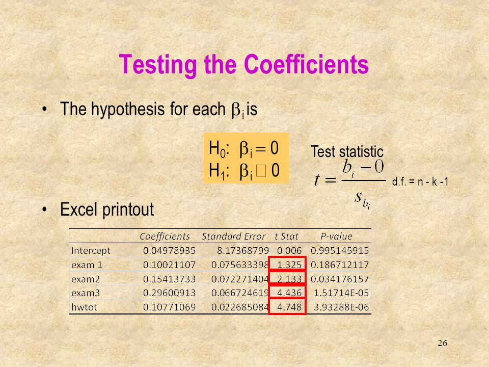 Testing the Coefficients