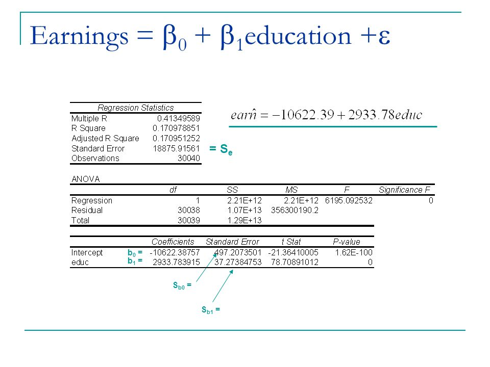 Earnings = 0 + 1education +