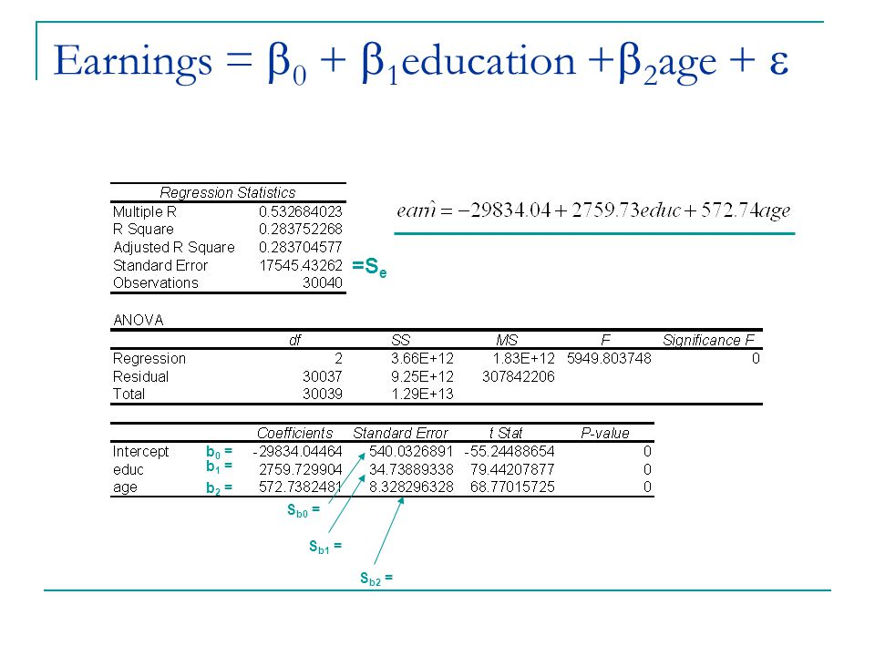 Earnings = 0 + 1education +2age + 