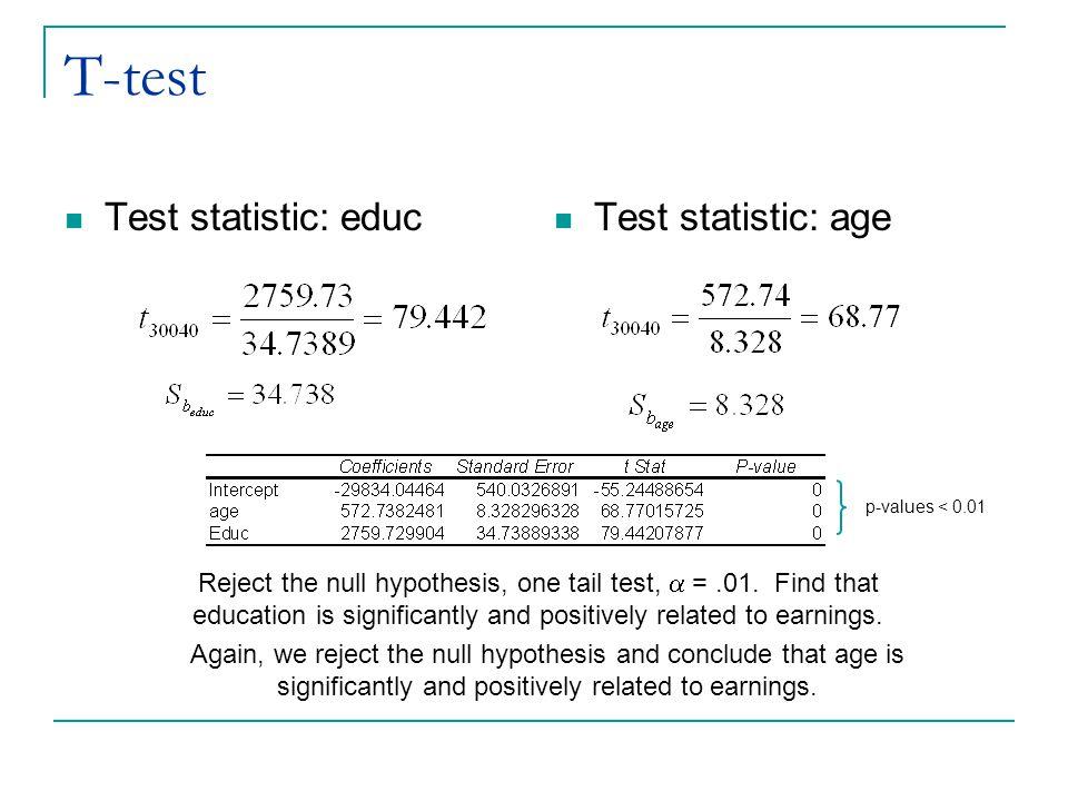 T-test Test statistic: educ Test statistic: age