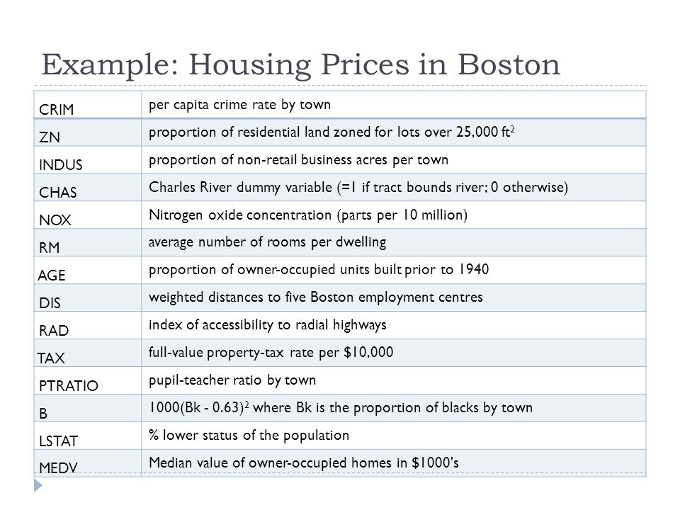 Example: Housing Prices in Boston