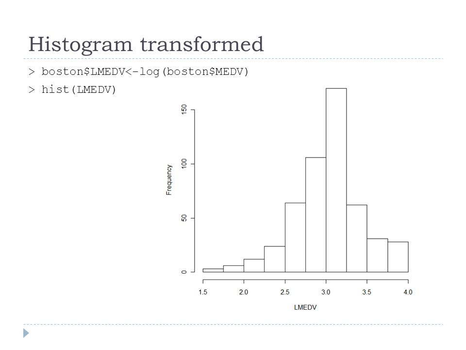 Histogram transformed