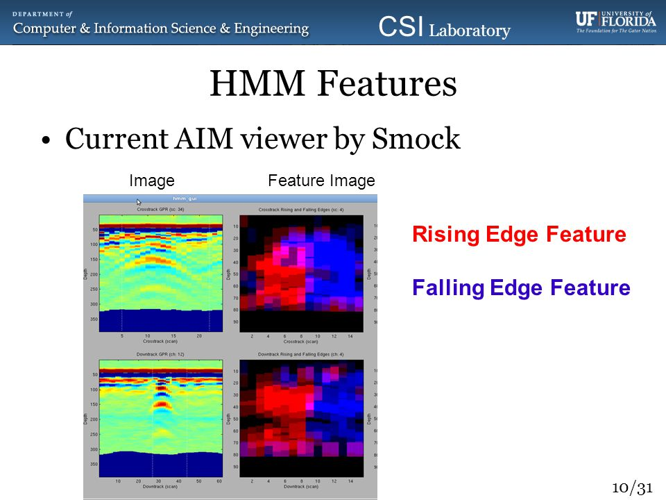 HMM Features Current AIM viewer by Smock Rising Edge Feature
