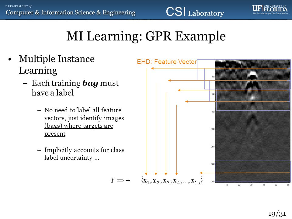 MI Learning: GPR Example