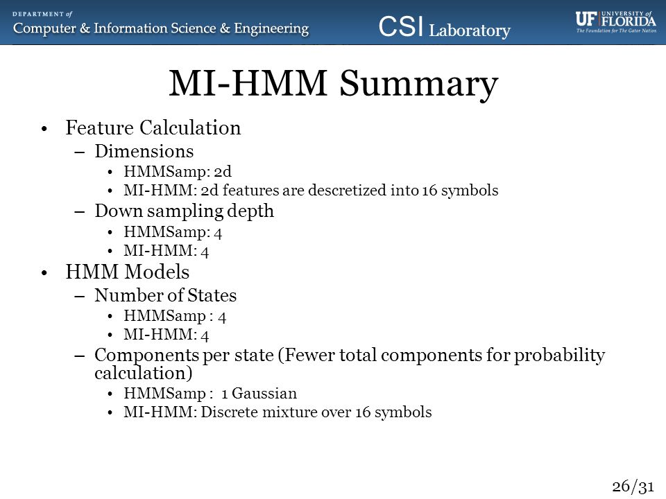 MI-HMM Summary Feature Calculation HMM Models Dimensions