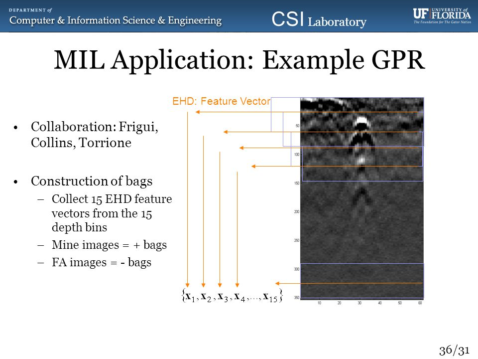 MIL Application: Example GPR