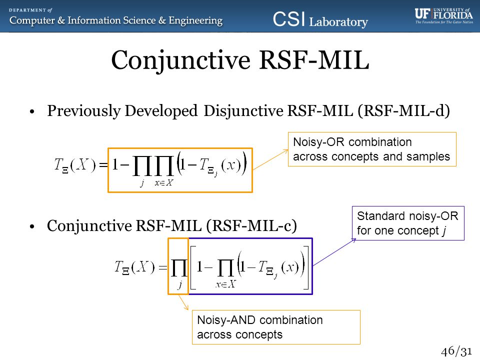 Conjunctive RSF-MIL Previously Developed Disjunctive RSF-MIL (RSF-MIL-d) Conjunctive RSF-MIL (RSF-MIL-c)