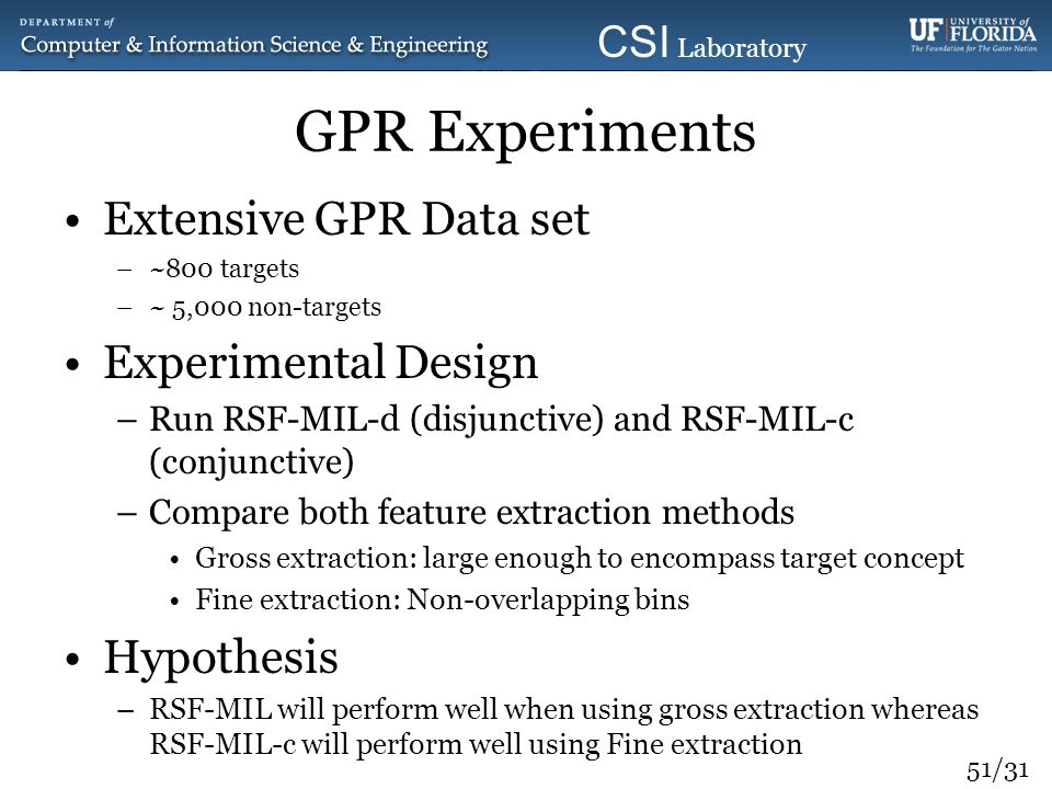 GPR Experiments Extensive GPR Data set Experimental Design Hypothesis