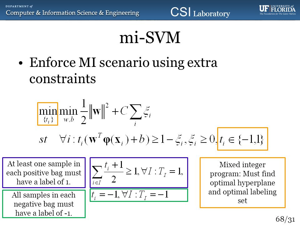 mi-SVM Enforce MI scenario using extra constraints