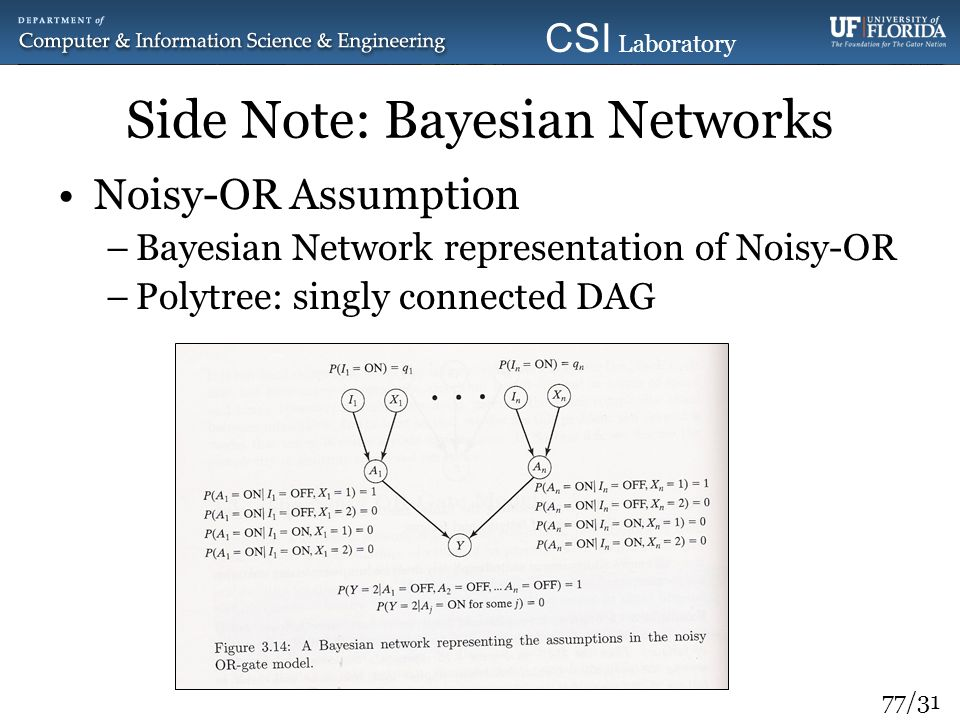 Side Note: Bayesian Networks