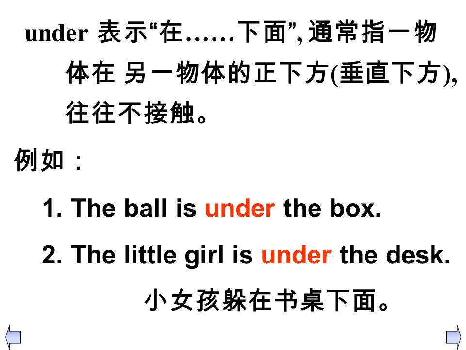 under 表示 在……下面 , 通常指一物 体在 另一物体的正下方(垂直下方),往往不接触。