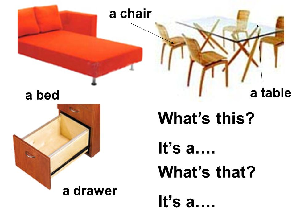 What's this It's a…. What's that It's a…. a chair a table a bed