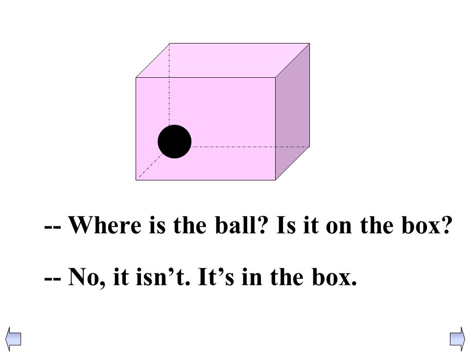 -- Where is the ball Is it on the box