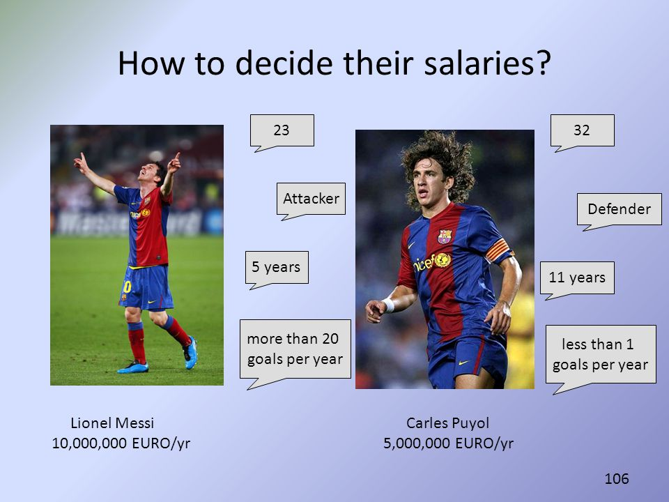 How to decide their salaries