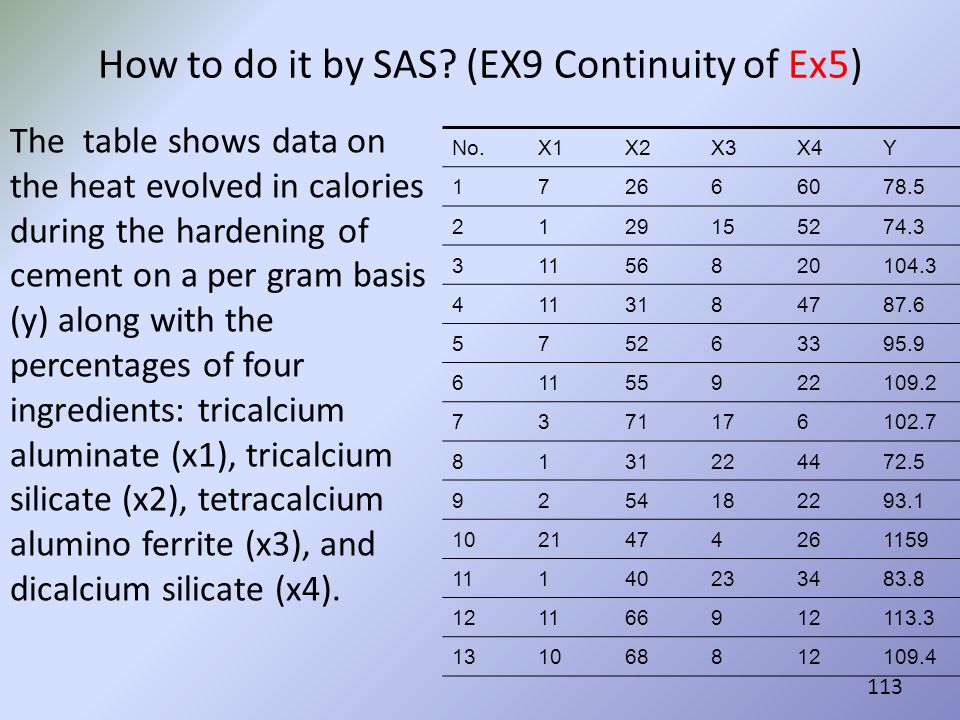 How to do it by SAS (EX9 Continuity of Ex5)